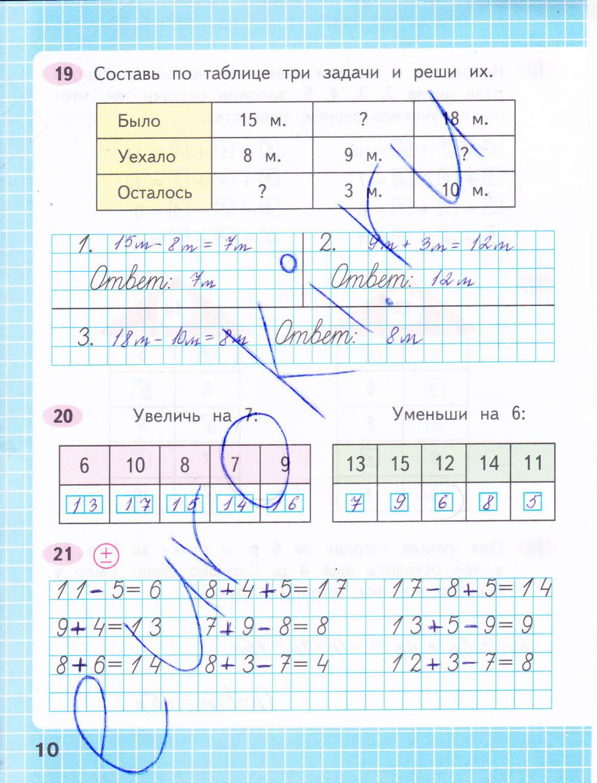 с.и.волкова гдз м.и.моро часть 1 по математике