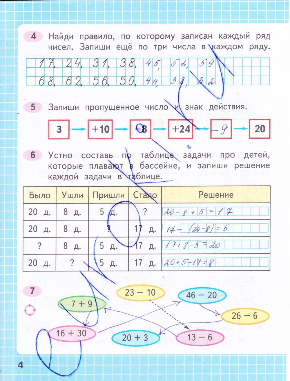 Гдз по математике 2 класс 2 часть моро волкова рабочая