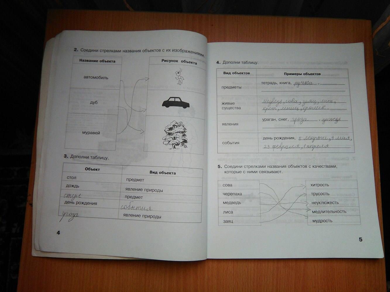 Рабочая ответы информатика 3 класс тетрадь коршунова гдз