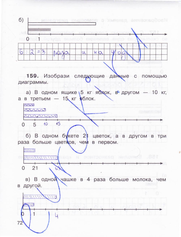 о. класс домашние захарова готовые 40 страница задания 3 а