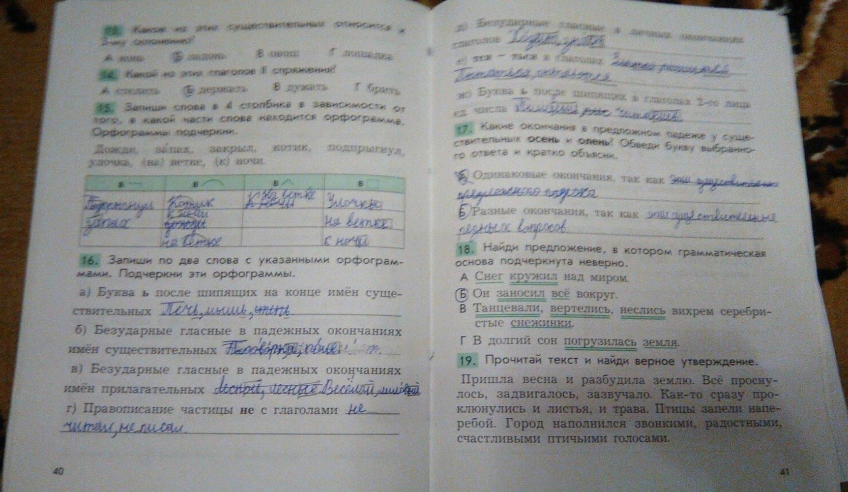 гдз по проверочным работам по русскому языку 4 класс бунеева 2 вариант
