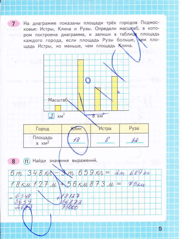 По 4 часть класс волкова ответы рабочая тетрадь русский гдз 1