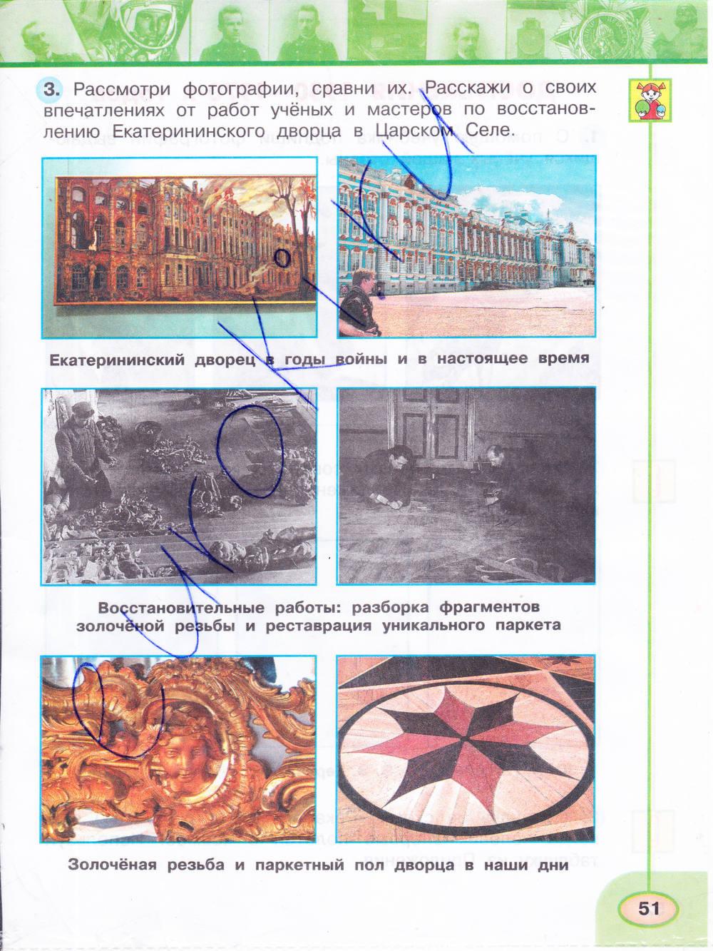 Решебник По Окружающему Миру 4 Класс А.а.плешкова. М.ю.новицкая