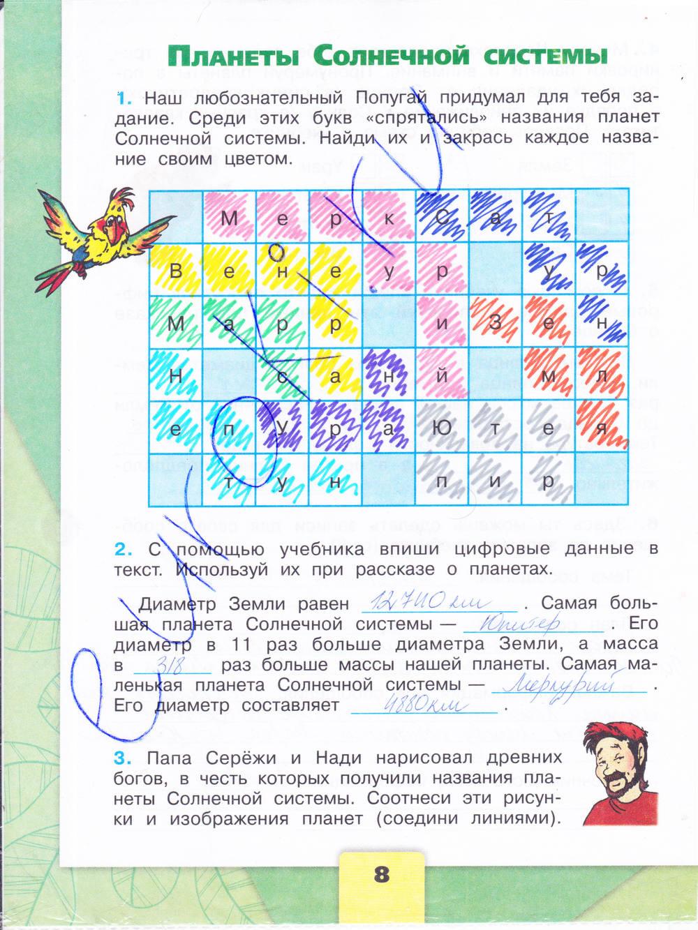 Гдз Окружающий Мир Плешаков Крючкова