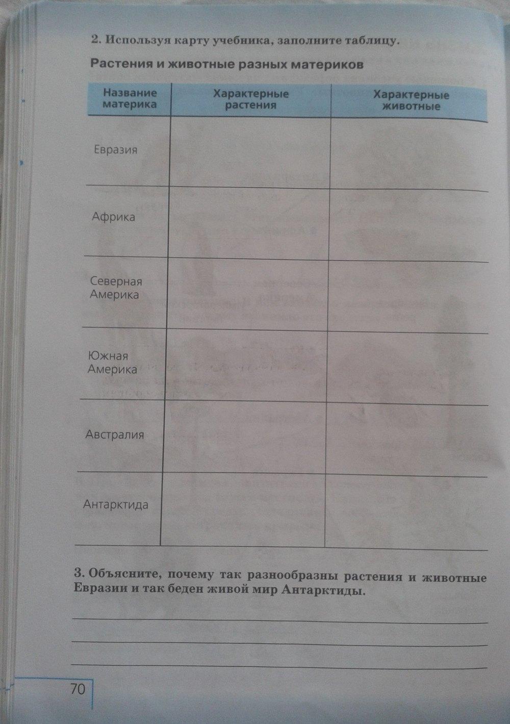 Решебник К Рабочей Тетради По Биологии 5 Класс Плешаков Сонин