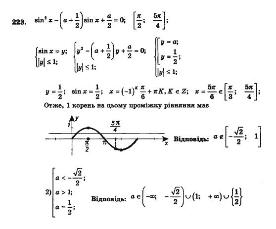 Гдз 8 Класс Алгебра Сборник Задач Полонский Рабинович Якир