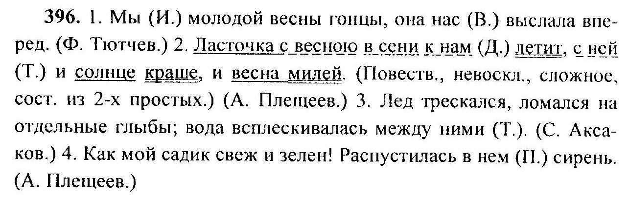 класс решебник стандарт 2019 л.а.тростенцовой русский 6 м.т.баранова т.а.ладыженской