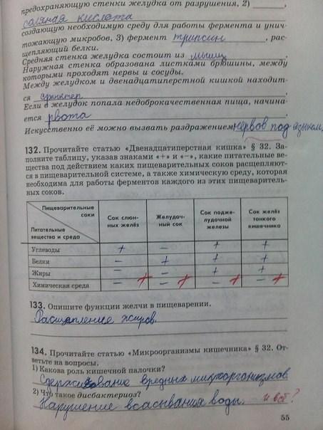 Сонин биология гдз 11