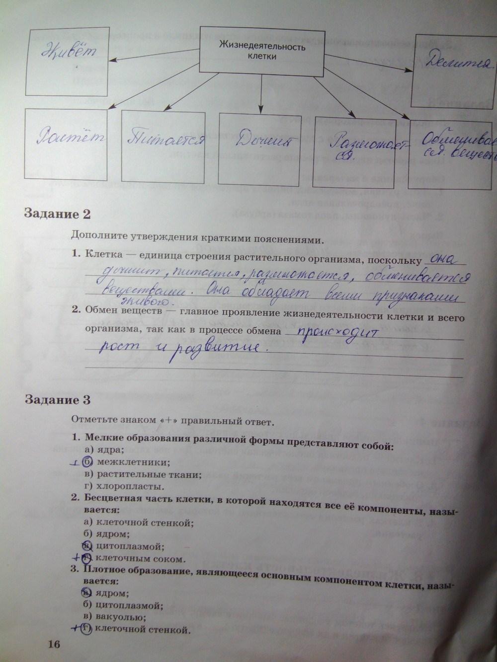 Пономарева для биологии домашние класса 6 готовые (гдз) задания по