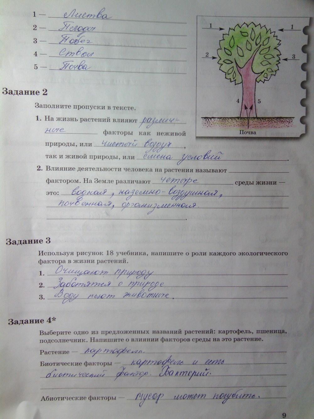 Гдз По Биологии 5 Класс Рабочая Тетрадь Пономаревой