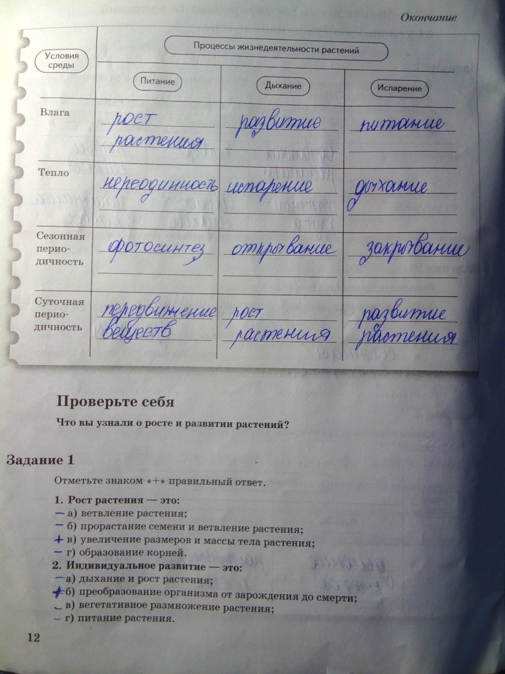 Гдз биология 6 класс пономарев 2018