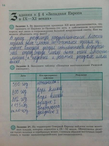 гдз по истории фгос 6 класс после п. 23 таблица