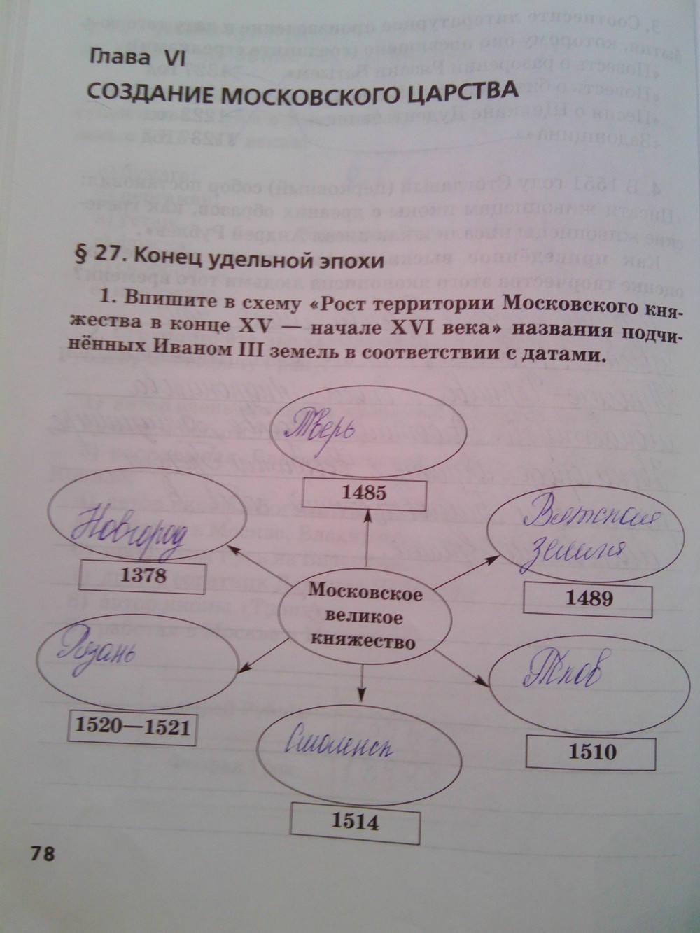 Класс лукина тетрадь пчелова 6 по рабочая истории 2019 гдз кочегаров