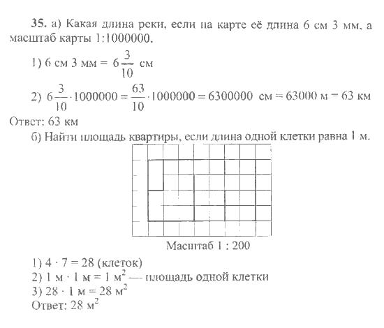 математике языку никольский класс решебник 6
