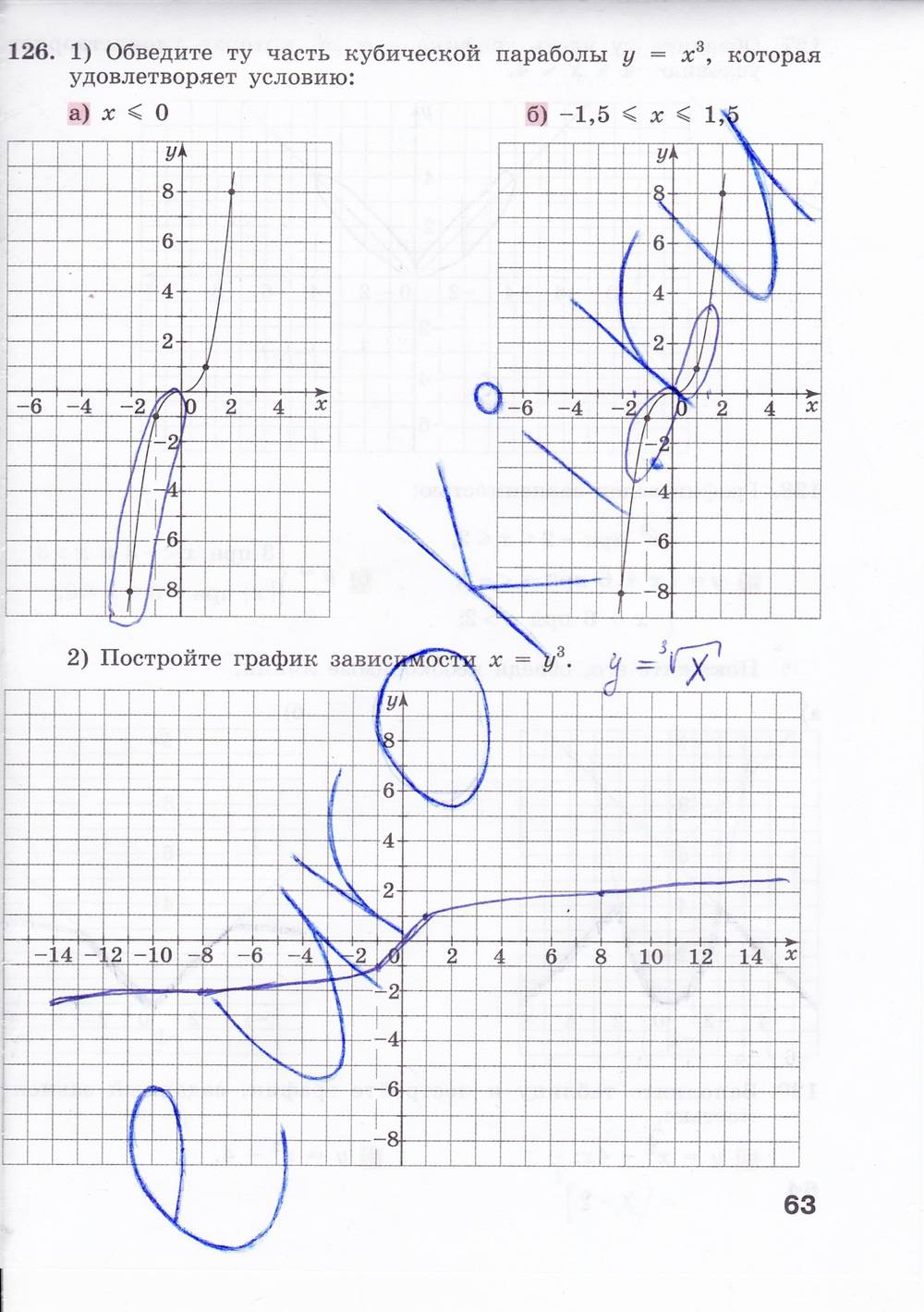 гдз по алгебре 7 класс с.с.минаева л.о.рослова учебник