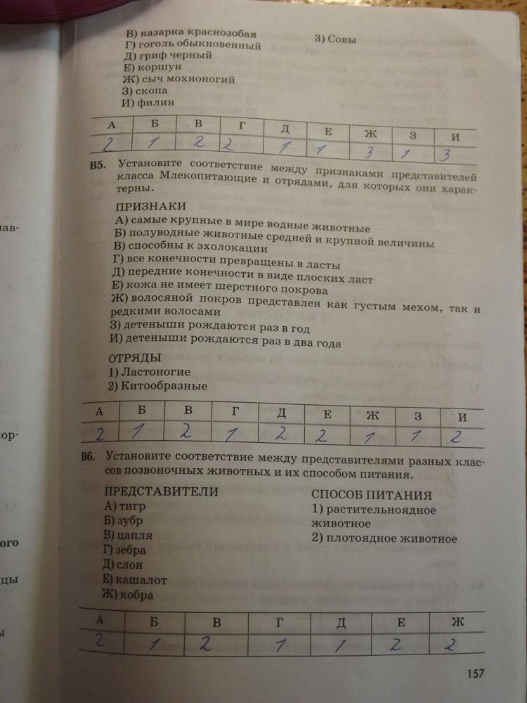 гдз по рабочей тетради биология 7 класс к учебнику латюшина