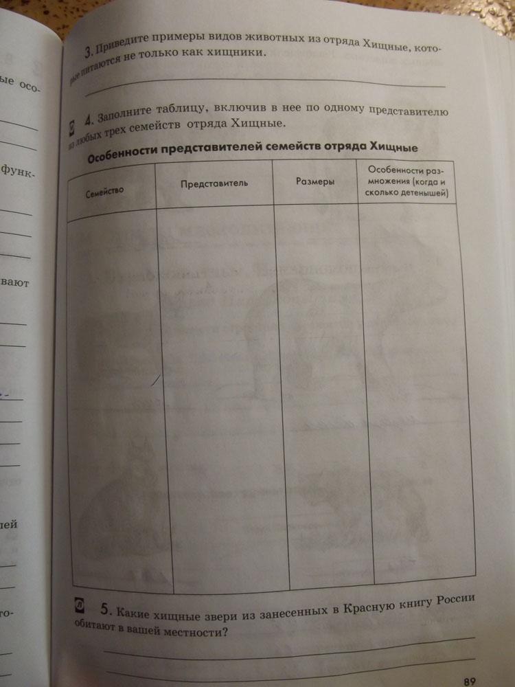 7 тетрадь рабочая латюшин за биологии шапкина гдз класс по