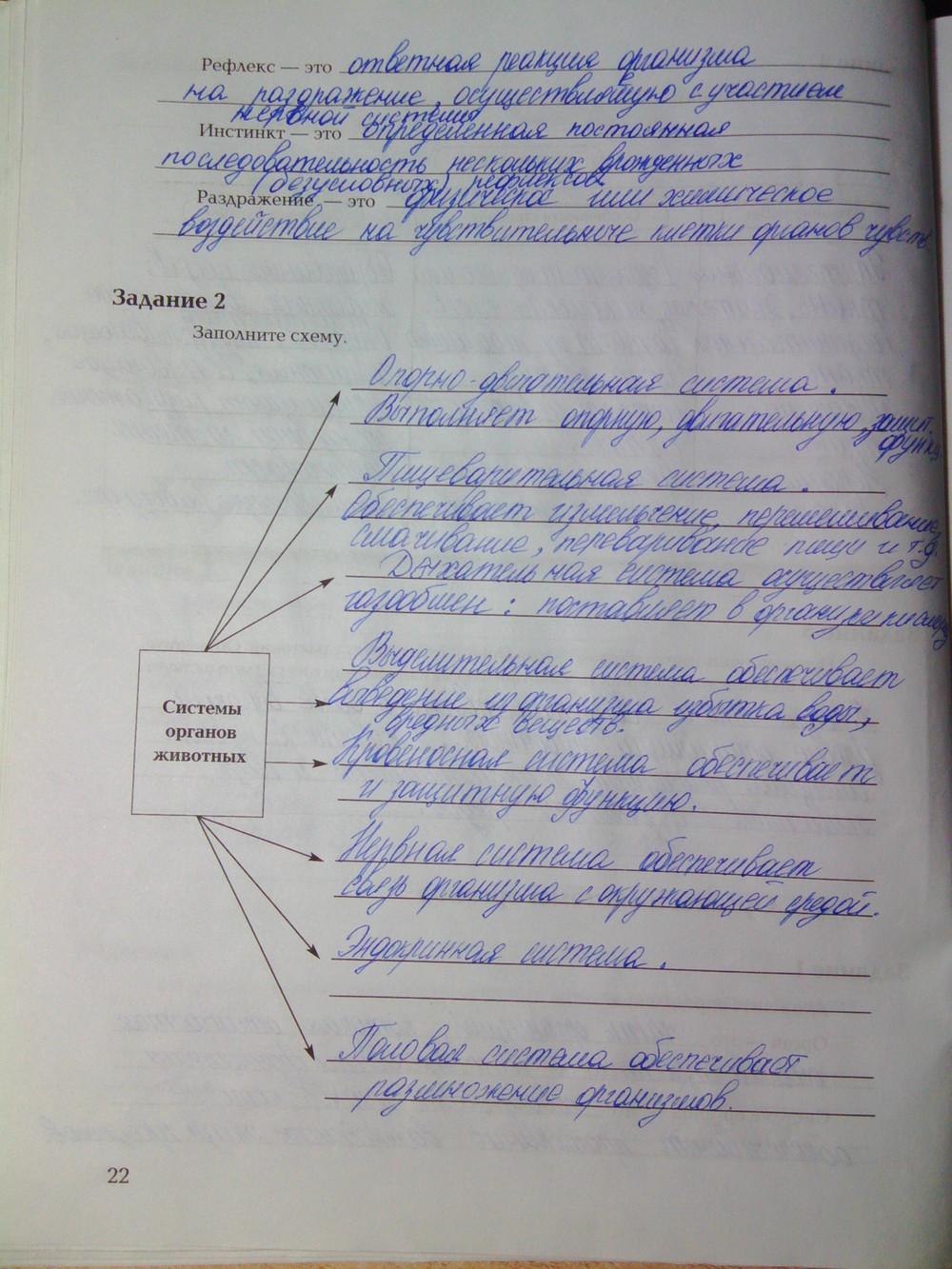 Гдз по биологии 7 класс рабочая тетрадь вентана граф суматохин