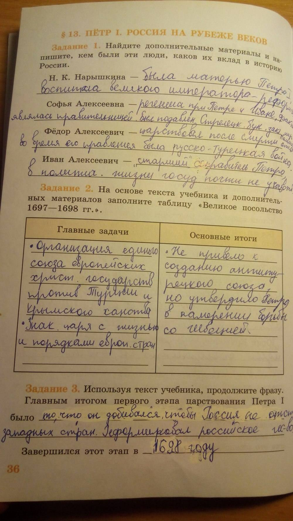 гдз по истории 6 класс история россии данилов косулина ответы