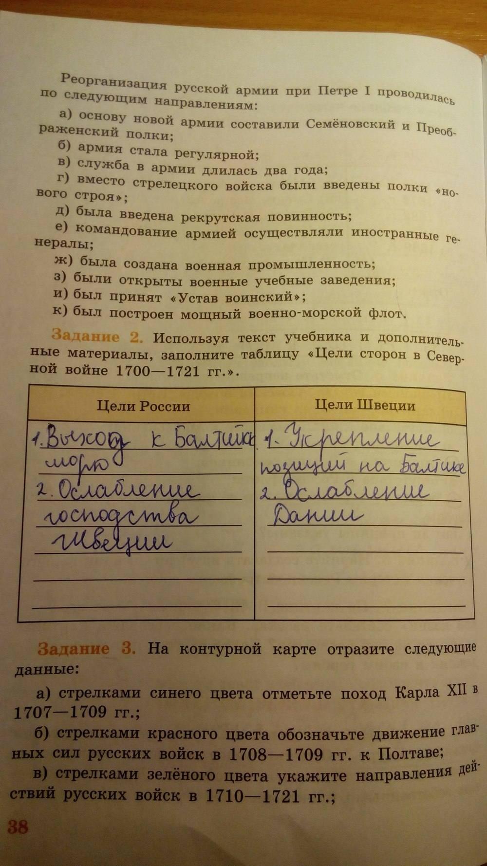 Гдз К Рабочей Тетради По Истории 7 Класс Данилов И Косулина