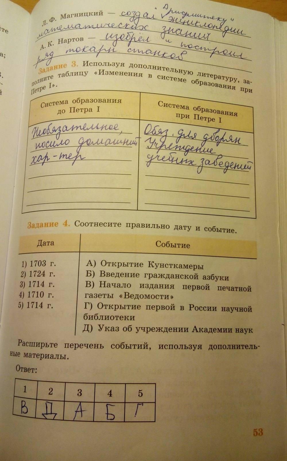 I Решебник По Истории 7 Класс Рабочая Тетрадь Данилов Косулина