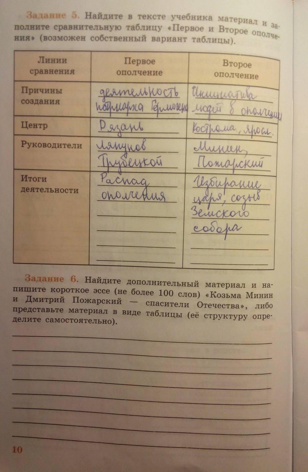гдз по истории россии таблица