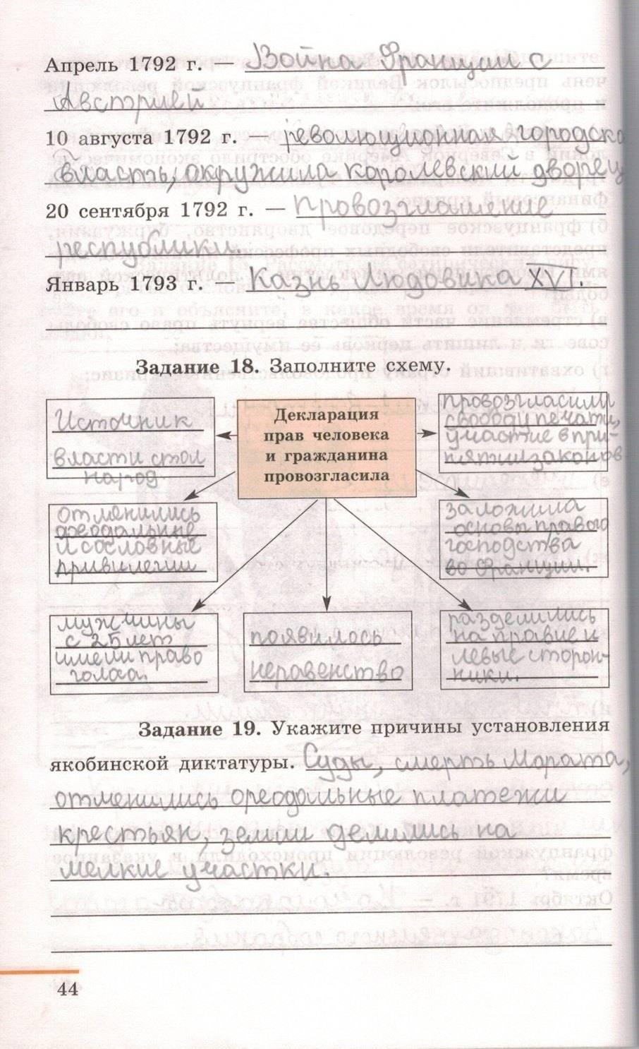 учебник истории по юдовская гдз всеобщей таблица класс 7