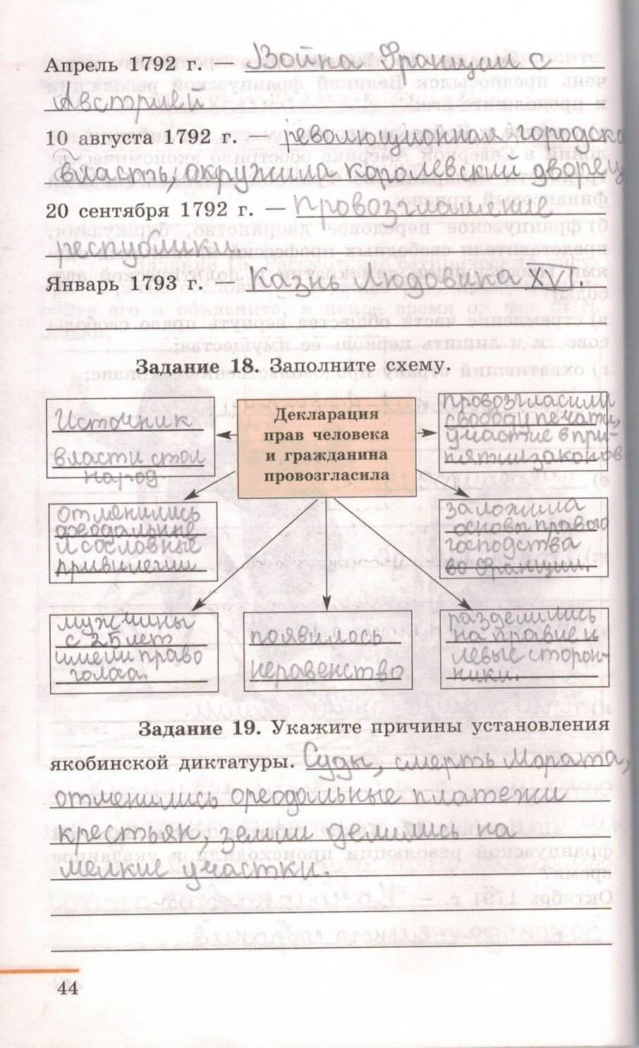 Юдовская класс история решебник онлайн 7 тпо ванюшкина