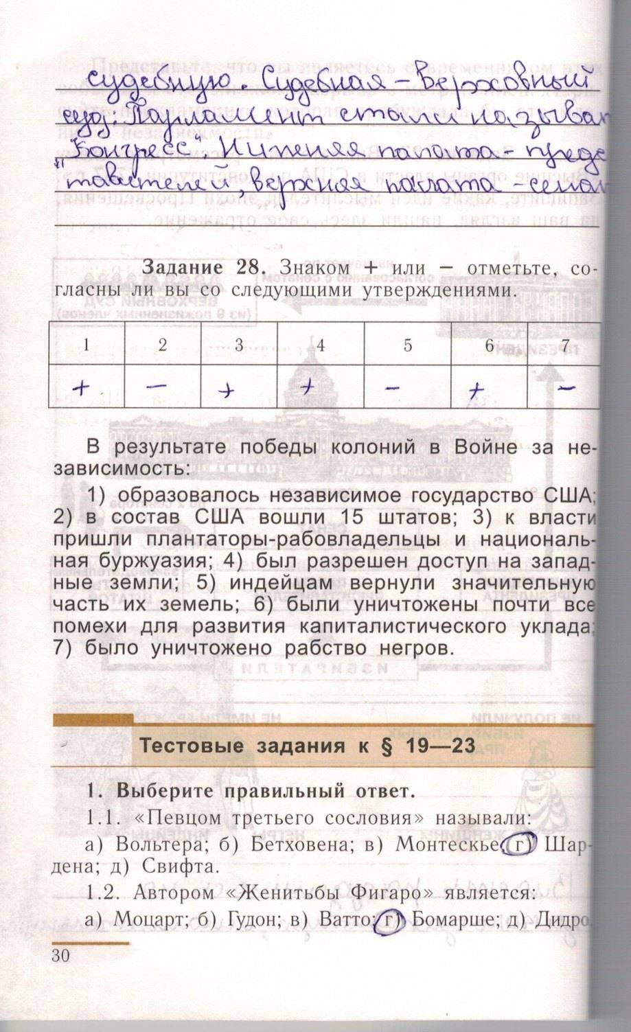 ванюшкина юдовская 7 класс гдз история к учебнику баранов нового времени