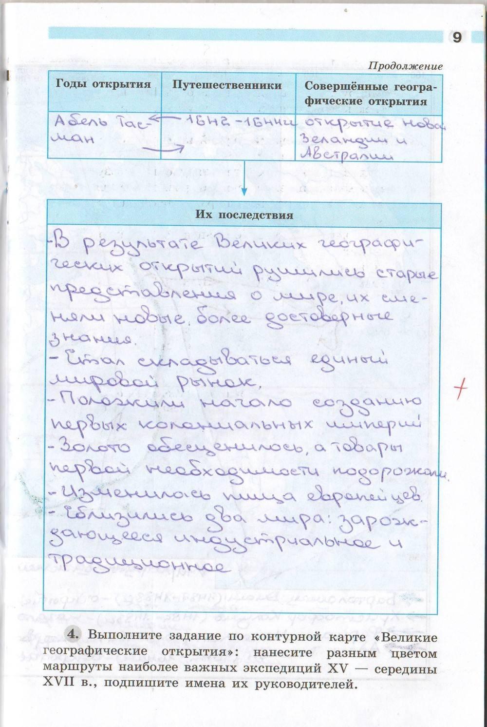 баранов 7 учебник гдз ответы класс история