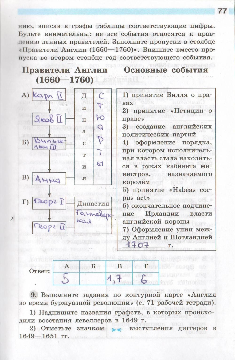 История Нового Времени 8 Класс Юдовская Ванюшкин Баранов Решебник