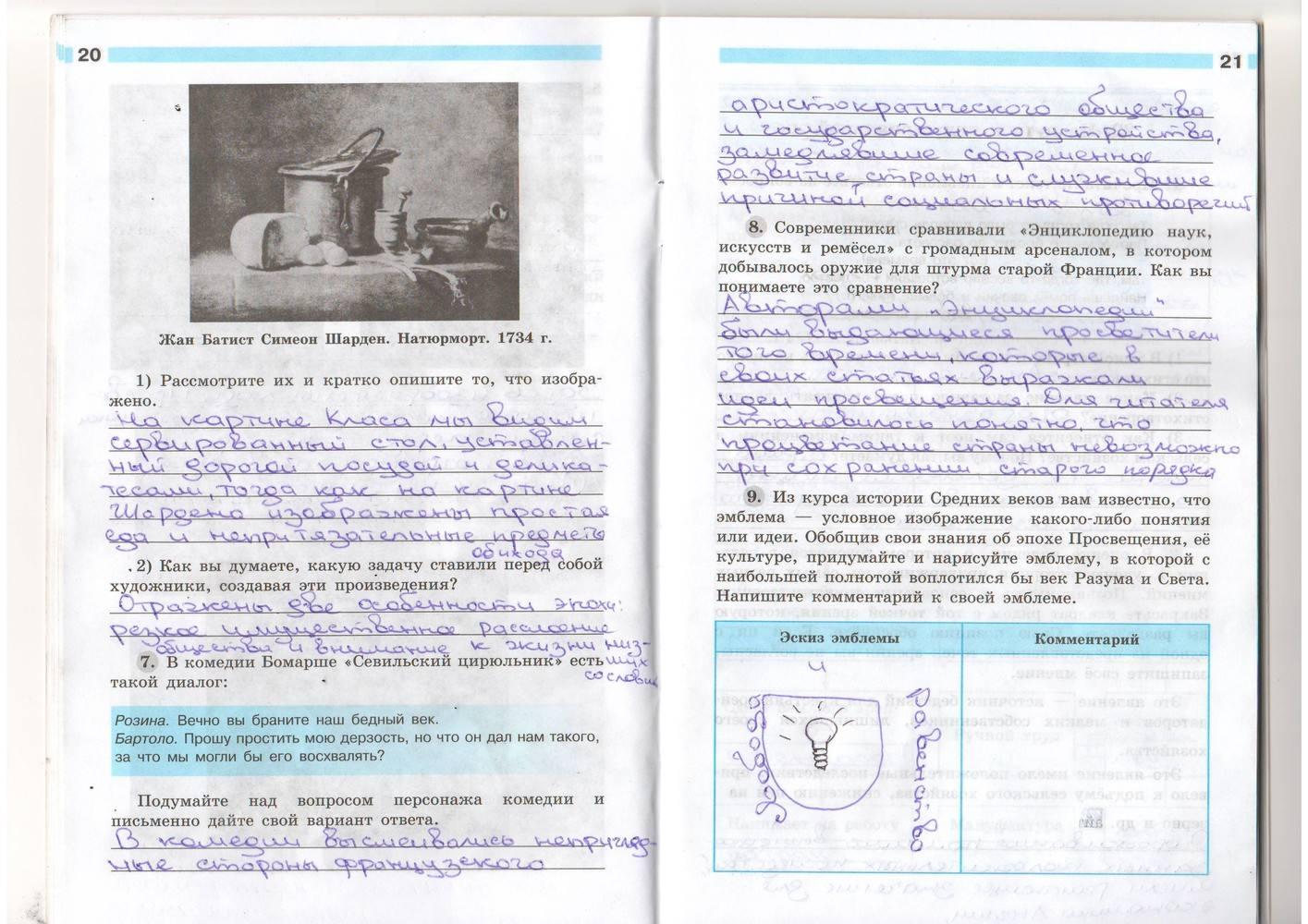 истории учебнику 7 баранов класс решебник по
