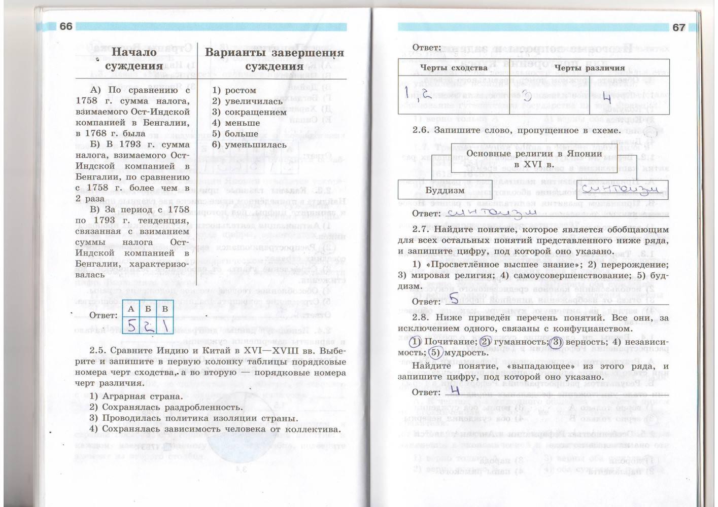 ванюшкина2003 7 юдовская баранов учебник истории по гдз класс