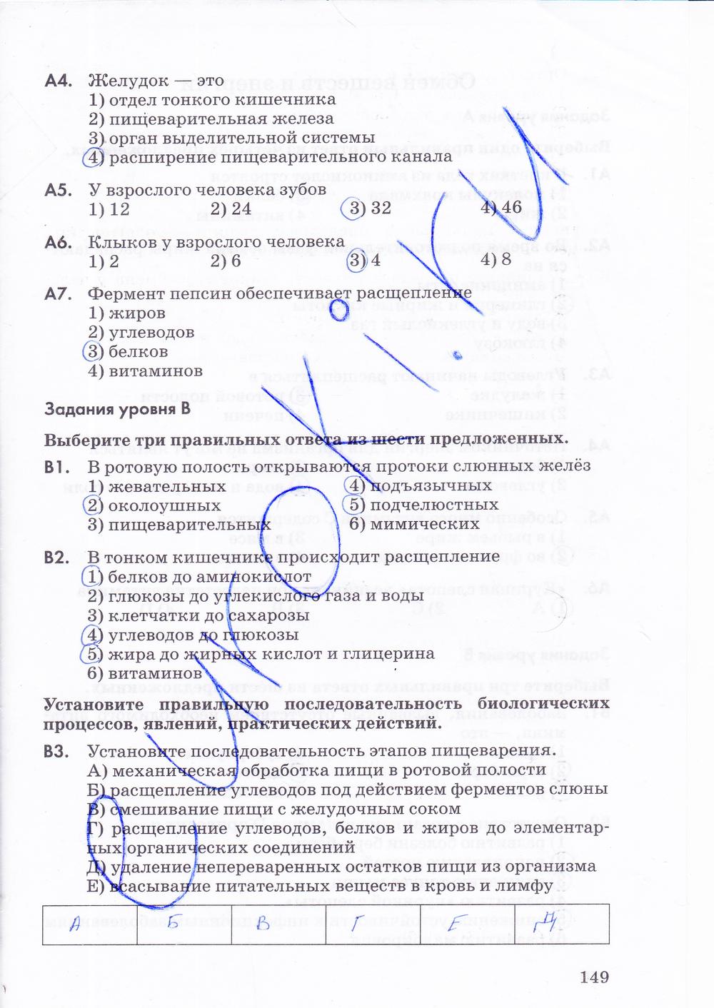 Гдз По Биологии 8 Класса Д.в Колесов Р.д Маш И.н Беляев