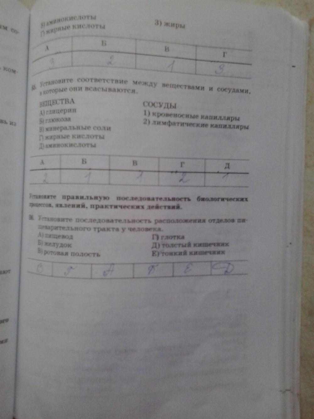 Гдз по биологии 8 класс рабочая сонин агафонова