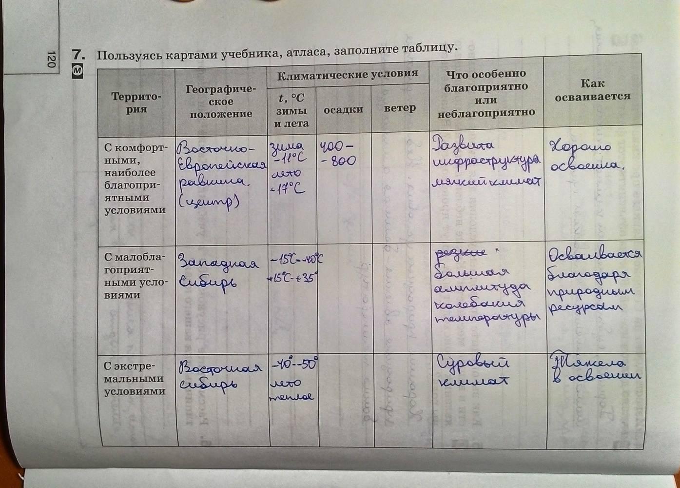 гдз по географии таблица 11