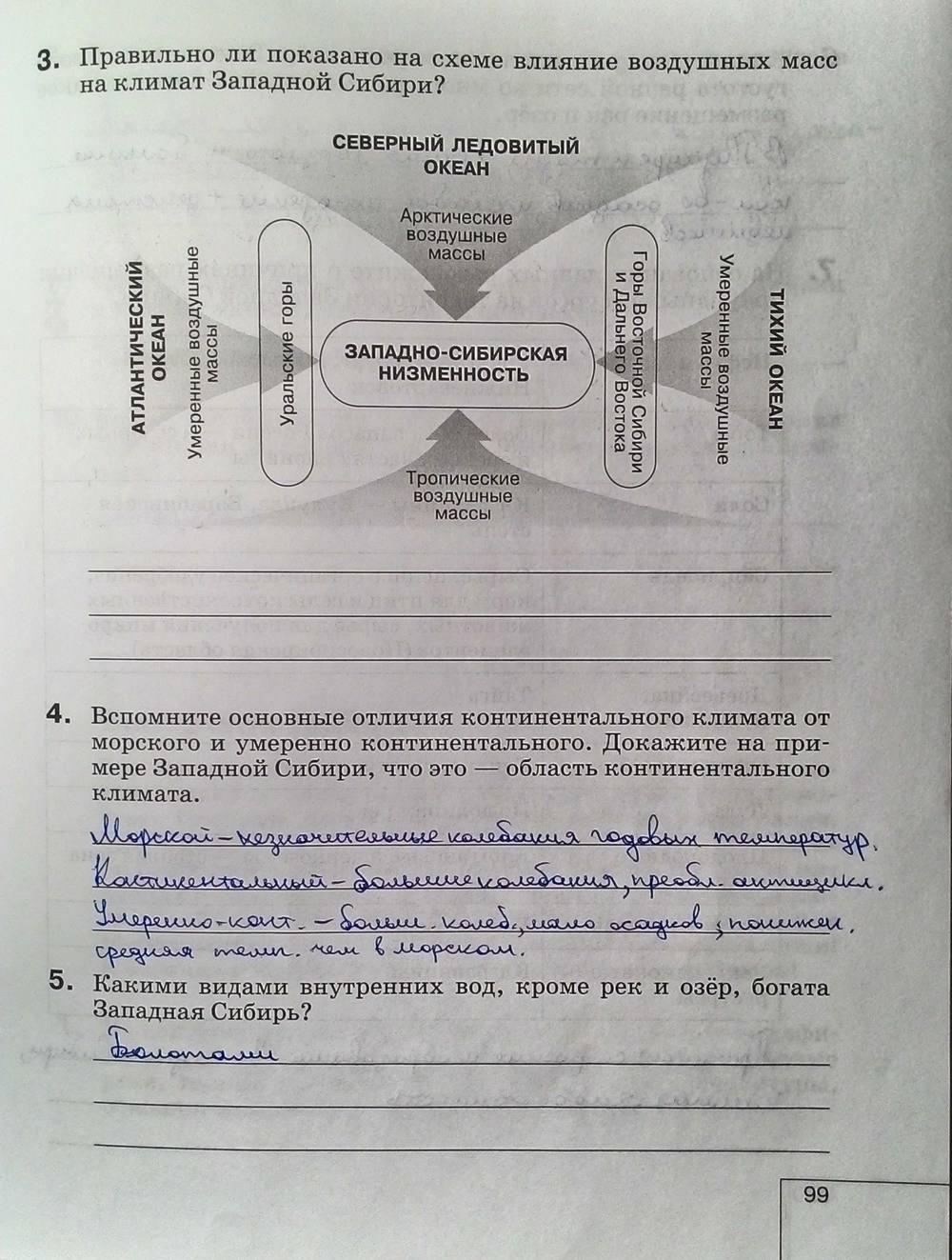 Решебник По Рабочей Тетради По Географии России 8 Класс Баринова