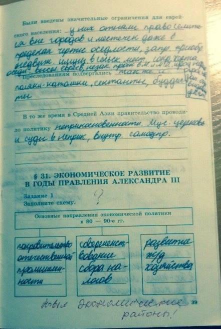 Гдз по истории 8 класс автор а.а.данилов л.г.косулина
