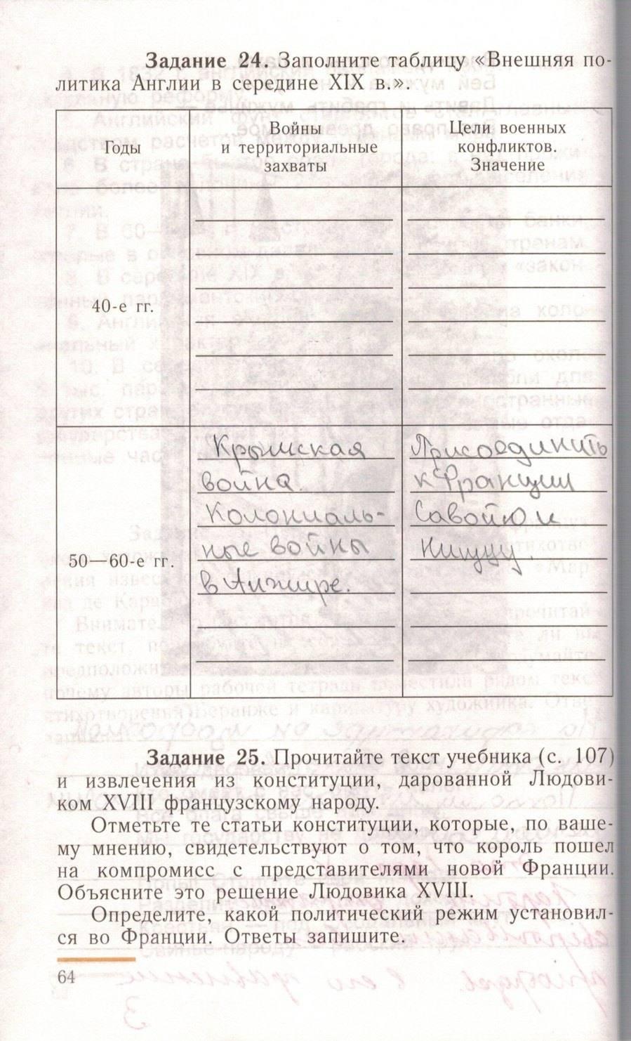 юдовская таблиц автор гдз 8 заполнения по класс истории