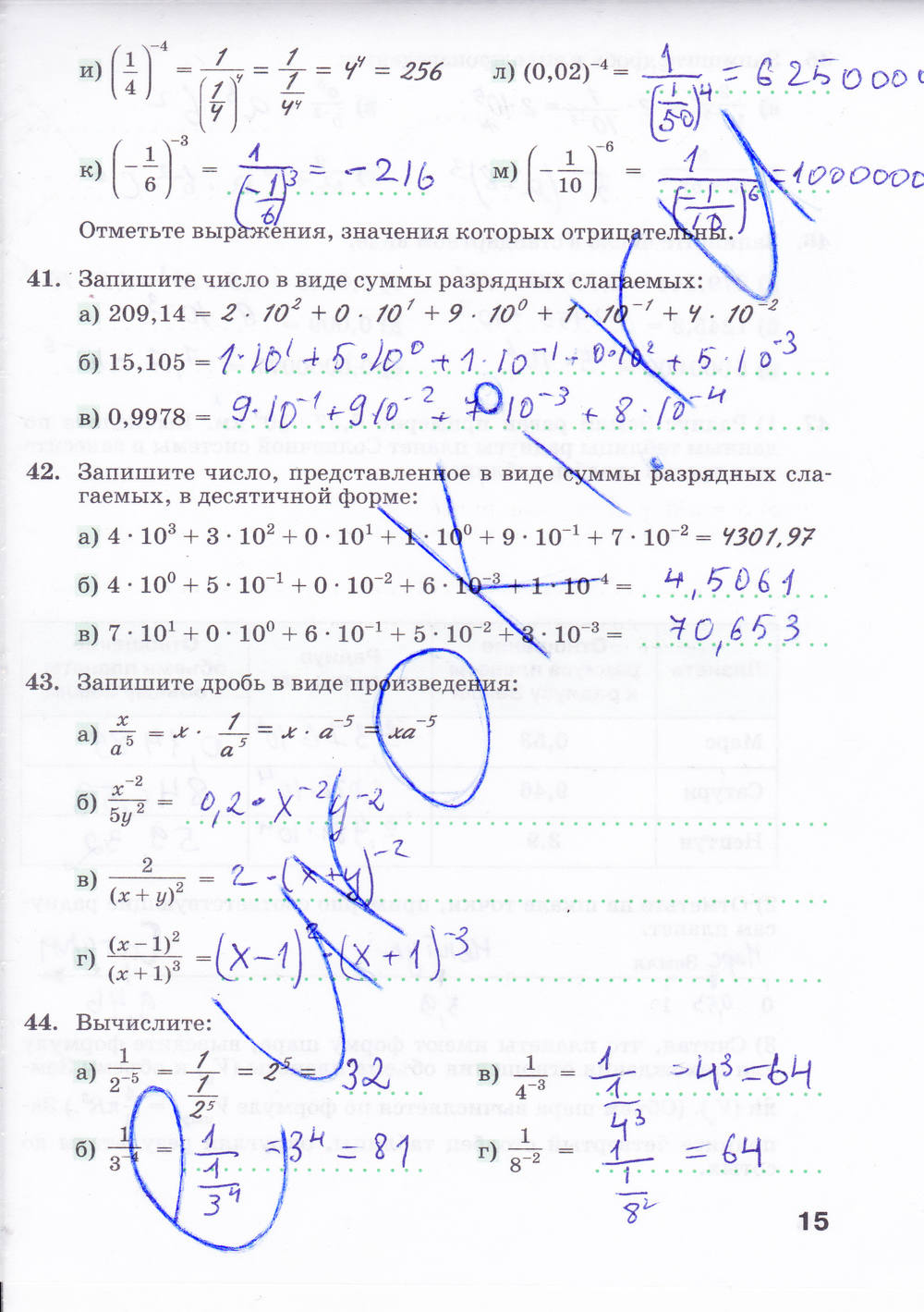 гдз по алгебре 8 класс минаева рабочая тетрадь 1