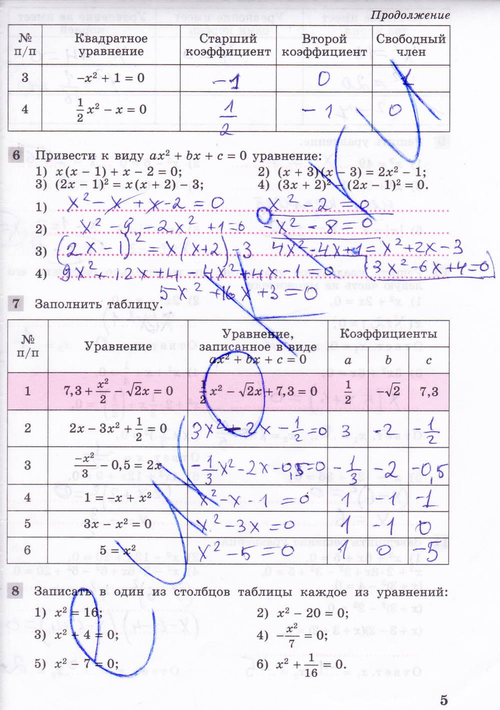 готовые домашние задания по алгебре 7 класс колягин ткачев федорова шабунин