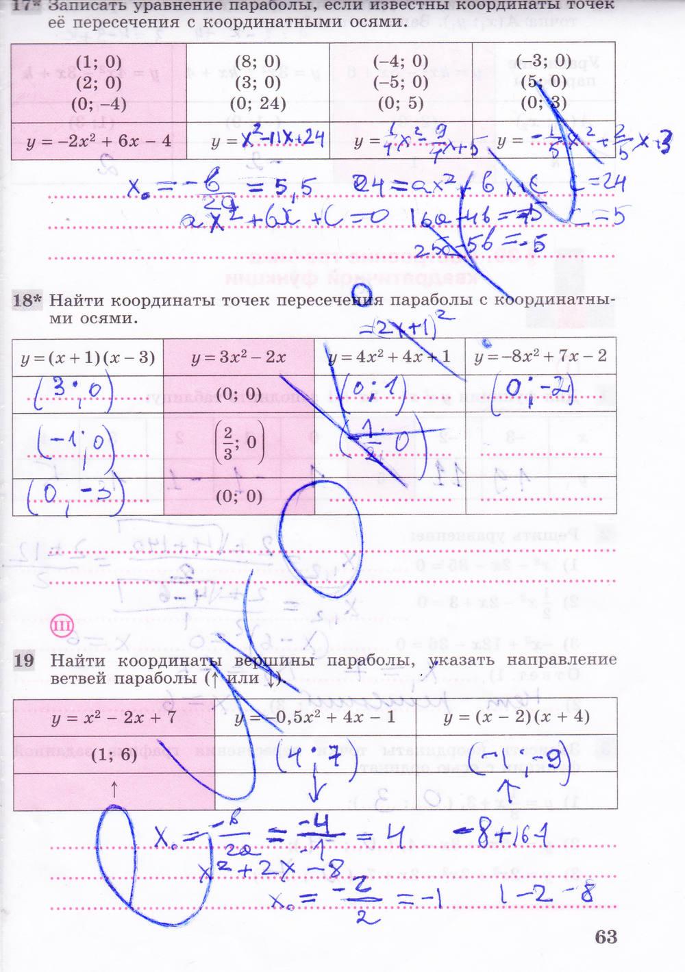 Колягин ткачёва гдз 11 класс алгебра