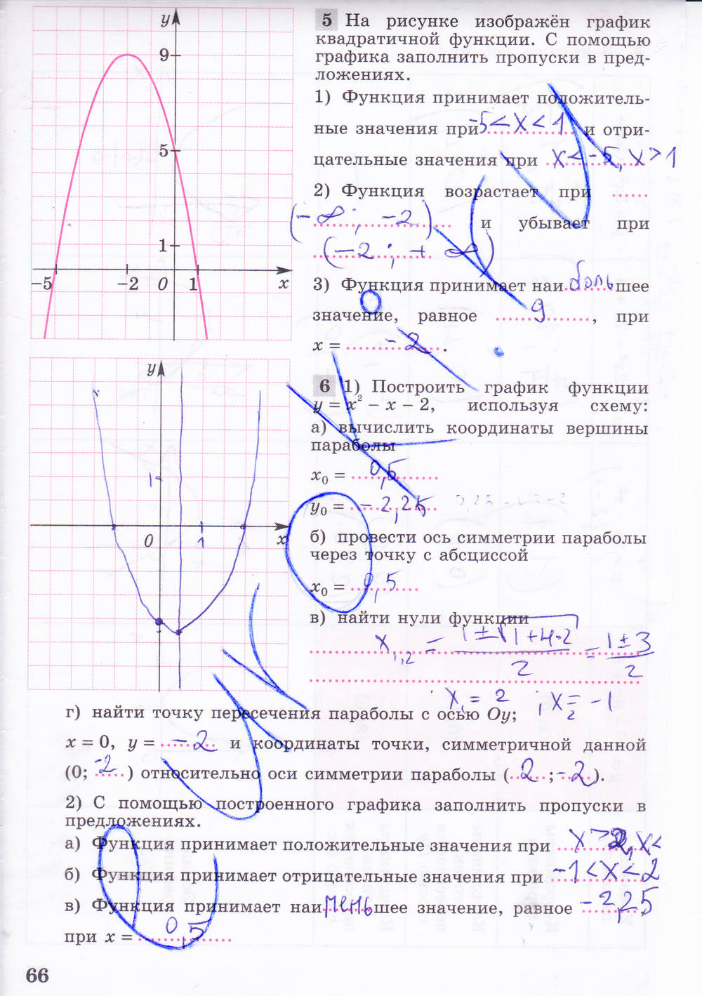 алгебре шубин федорова ткачева по класс гдз колягин 10