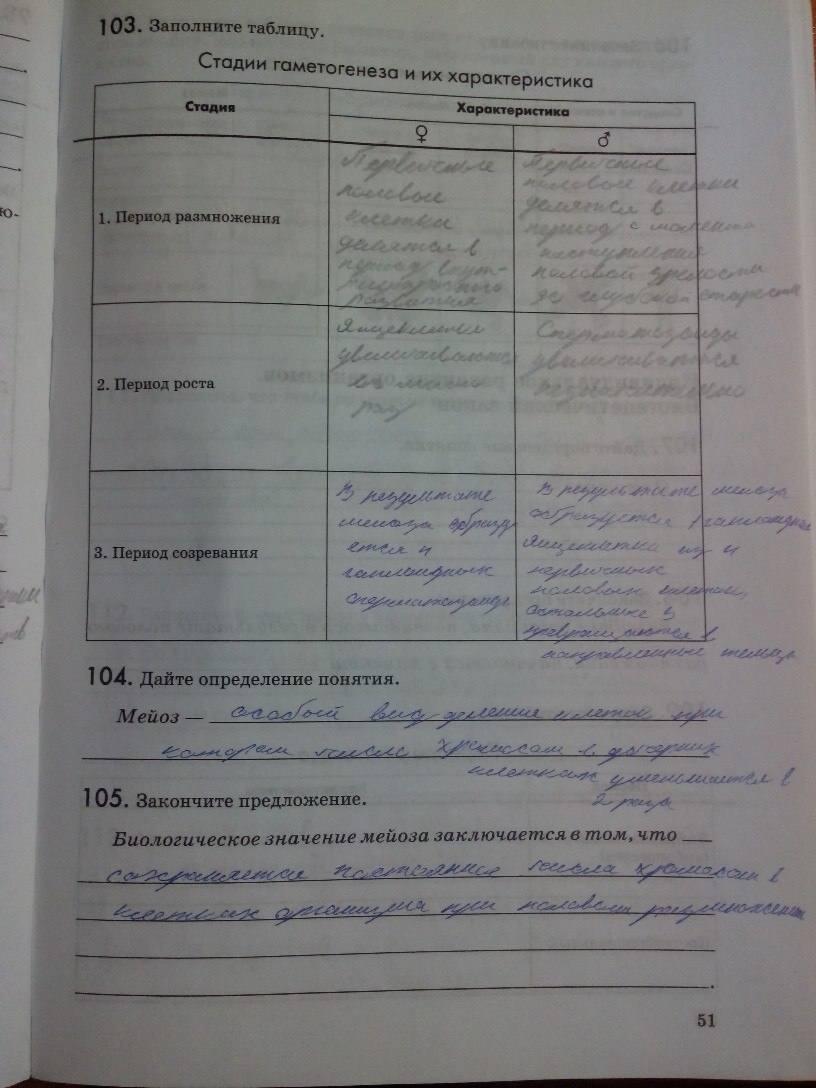 Гдз Биология Рабочая Тетрадь Швецов