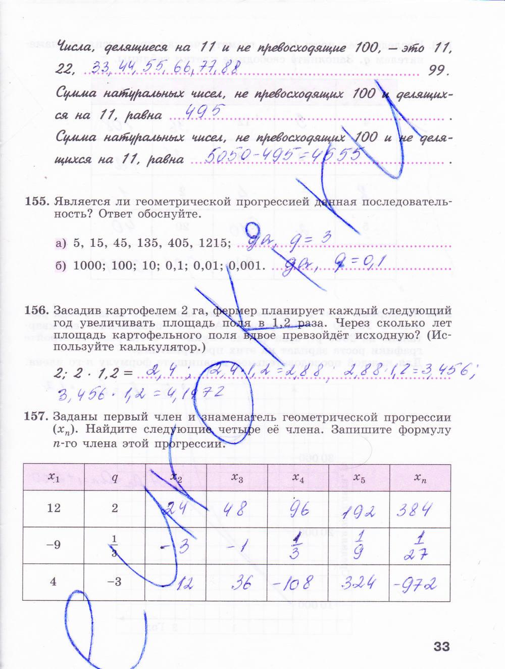 класс 7-9 по контрольные кузнецова по алгебре работы гдз