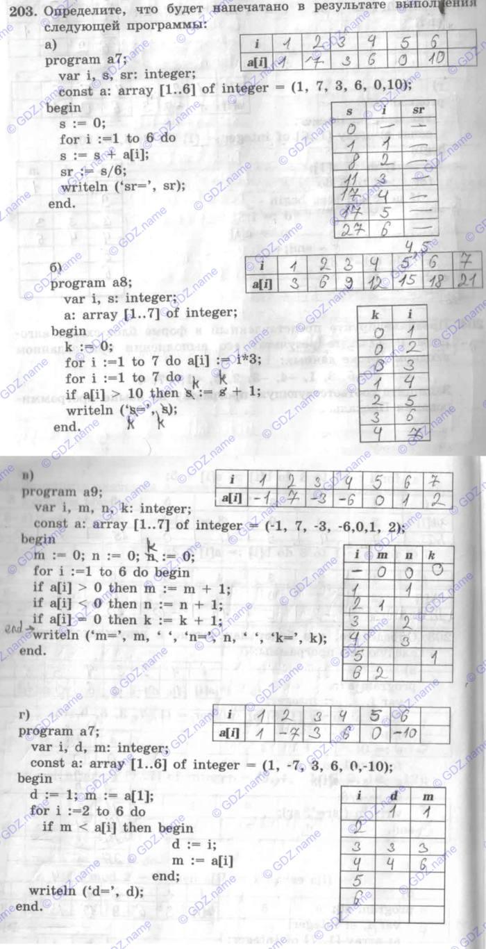 Гдз по информатике рт босова классс 7