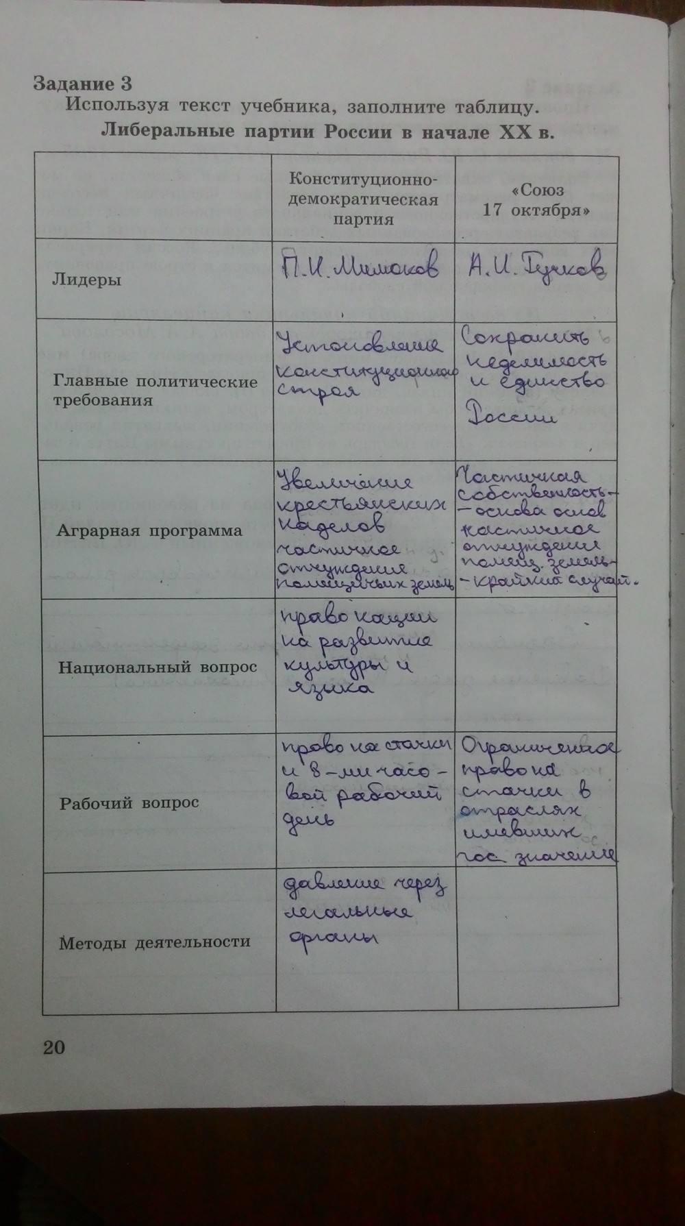 Раскраска машин русских