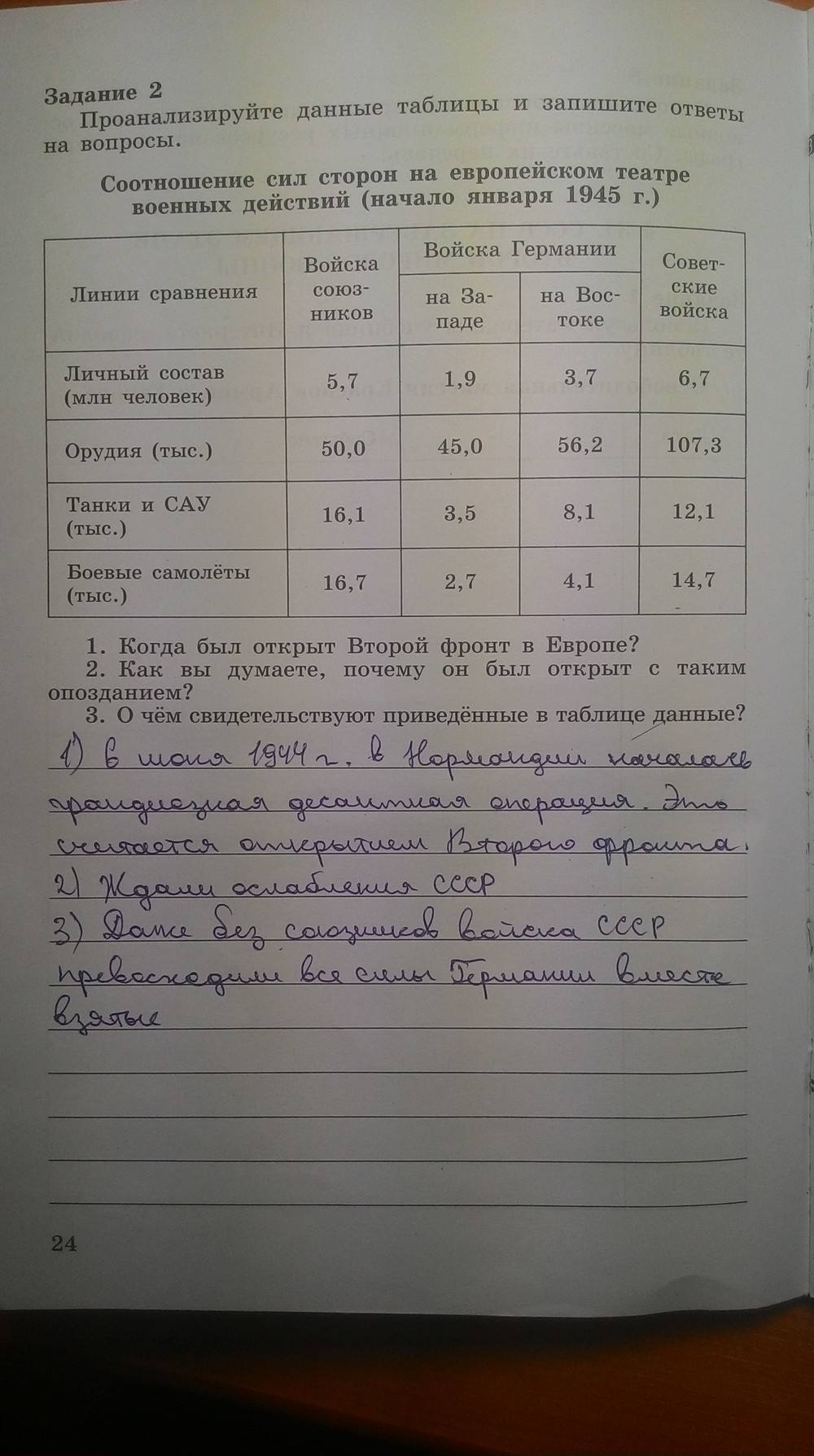 Косулина данилов гдз истории а по л