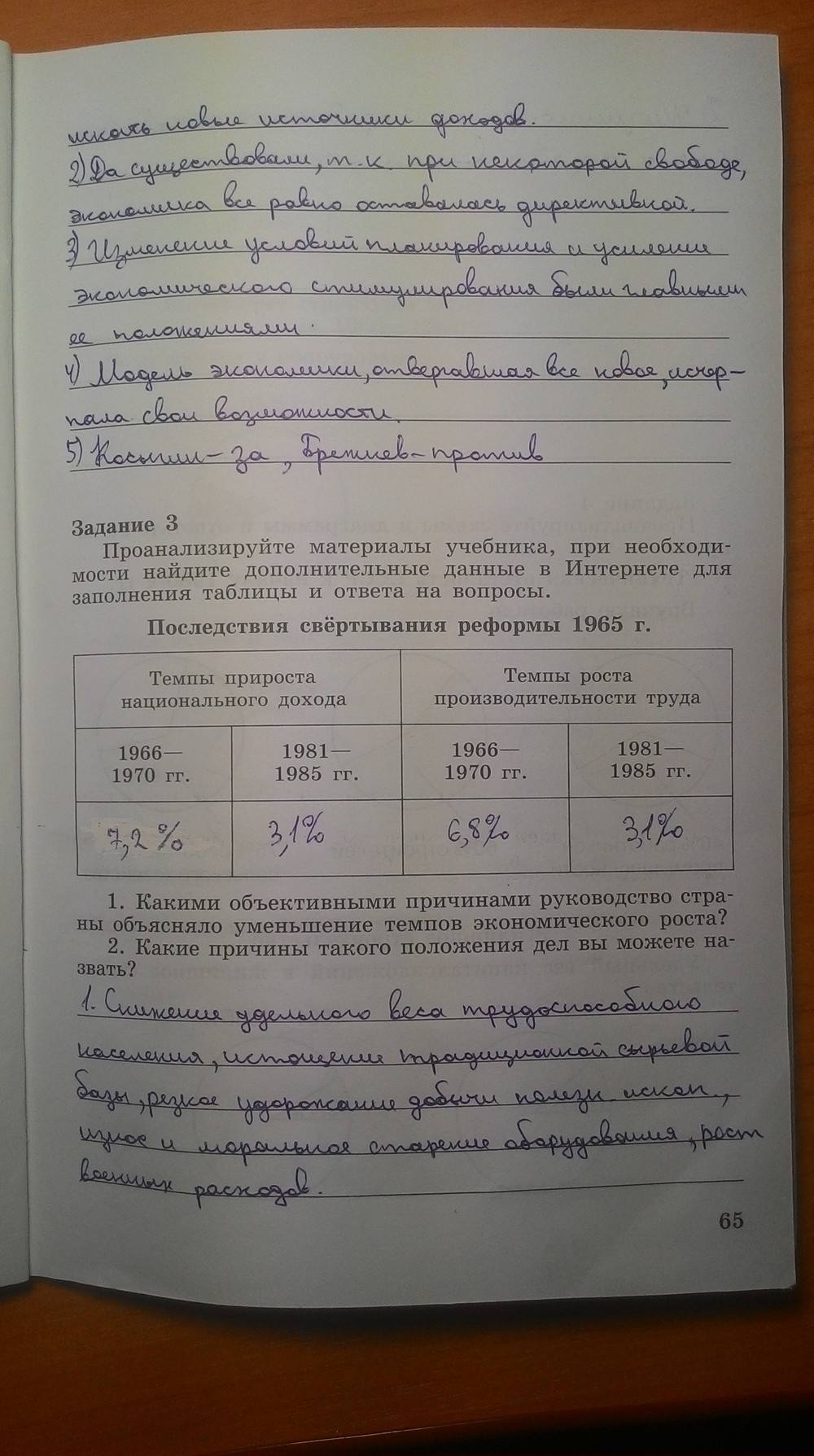Решебник По Истории Данилов Косулина