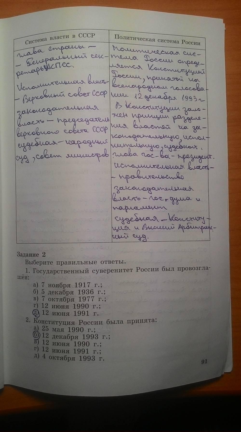 класс 9 гдз измозик истории россии ответы по